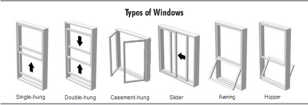 Your St Croix Valley Window Specialists Jg Hause